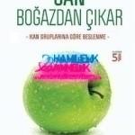 can bogazdan cikar 150x150 Mehmet Ali Bulut: Can Boğazdan Çıkar – Kan Gruplarına Göre Beslenme